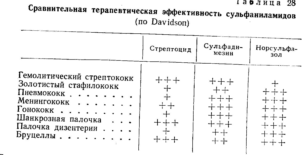окситетра 200 порошок инструкция