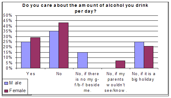 the consumption and abuse of alcohol in new zealand Alcohol use in new zealand iii foreword alcohol is the most commonly used recreational drug in new zealand, with the majority of adults consuming alcohol at.