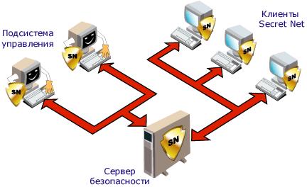 ГОСТ Р 52438-2005 «Географические информационные системы.»