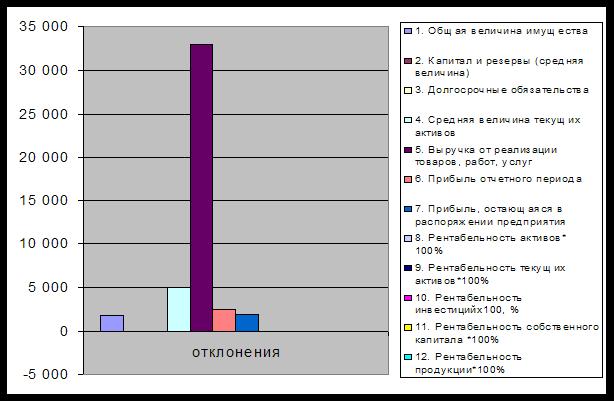 Список литературы по анализу