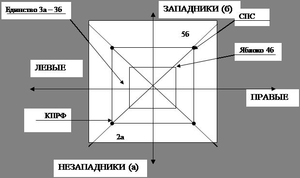 read Налогообложение