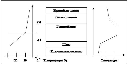 Принципиальная тепловая схема тэс фото 415