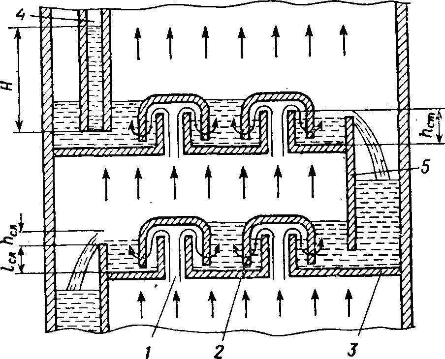 Ректификационная колонна тарельчатая своими руками