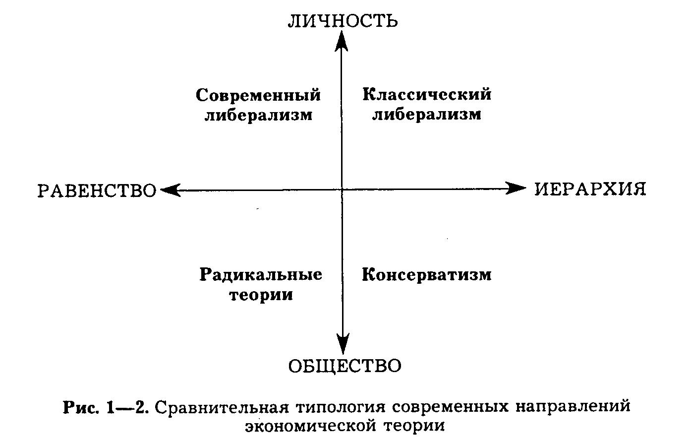 классификация монополий схема