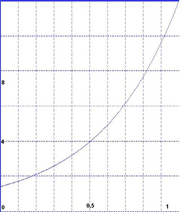 Блок схема алгоритма решение фото 768