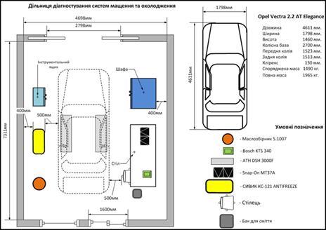 Описание: D:\Documents\DEMS\UNIVERCITY\ТехЕксплуатація\Opel Vectra 2.2 - Розрахункова\Схема+.jpg