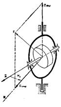 Законы механики