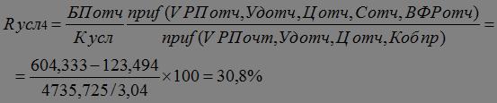 Факторный анализ рентабельности