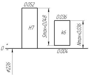Учебник Допуски и Технические Измерения скачать