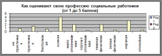 Библиотека 5баллов ru соглашение об использовании материалы данного файла землетрясение - бесплатно скачать реферат