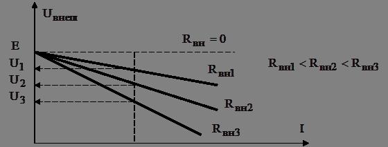 Схема передачи электрической энергии фото 156