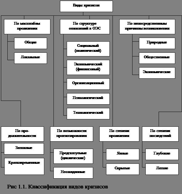 download Bronislaw Malinowski\'s Concept