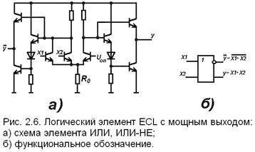 ... элементы интегральных микросхем