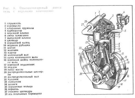 Схемы устройства двигателя