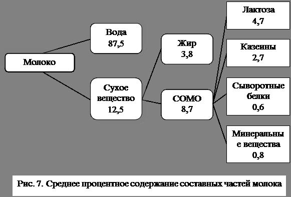 Реферат: Сертификация и подтверждение соответствия в обеспечении качества продукции