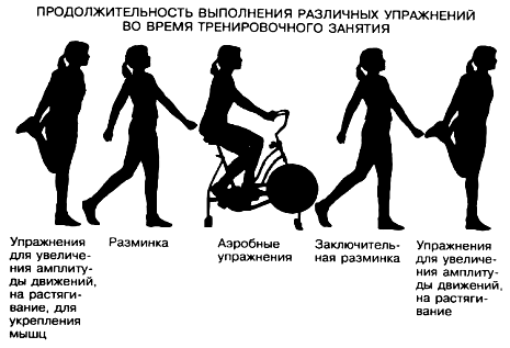 Ревматоидный артрит - Медицина, здоровье - KazEdu.kz