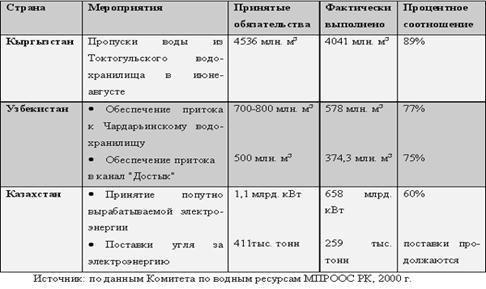Реферат природные ресурсы казахстана 813