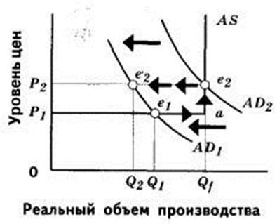 Реферат: Экономический цикл -  - Банк рефератов, сочинений, докладов, курсовых и дипломных работ