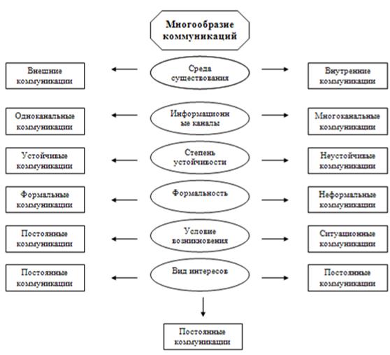 Основы инновационного менеджмента ковалев г д