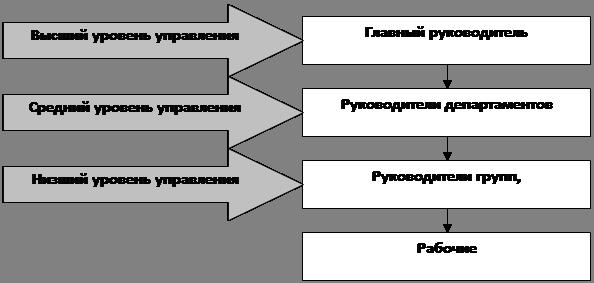 Возможно ли уничтожение разделения труда пункты приема макулатуры в псковской области