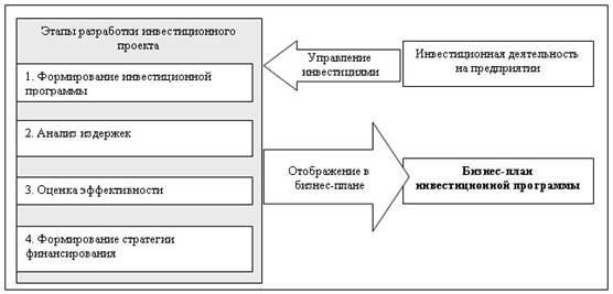 Онлайн-конструктор