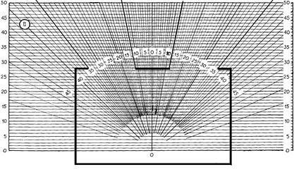 Расчет воздуховодов вентиляции принципы и пример