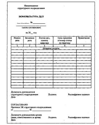 Реферат номенклатура дел организации 3376