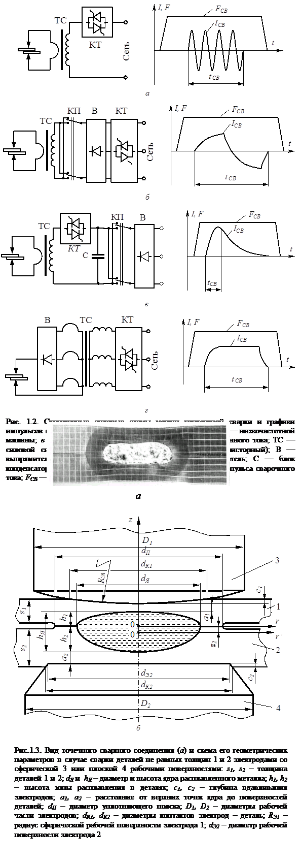 манипулирование электродом схема
