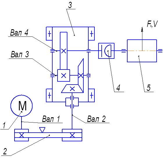 Схема ленточного конвейера с червячным редуктором какая компрессия должна быть в двигателе фольксваген транспортер
