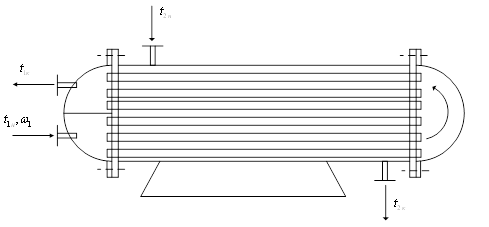 Расчет теплообменника u 2 расчет электрического теплообменника