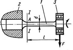 Лекция 16 Механические передачи