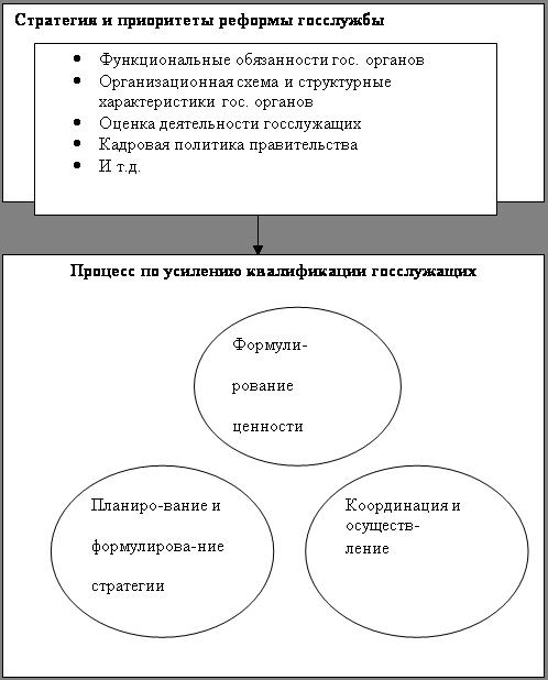 Бергер Энциклопедия Систем Мотивации И Оплаты Труда