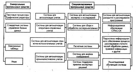 отличие органов дознания от органов предварительного следствия - фото 11