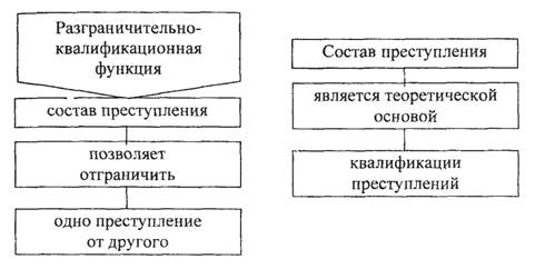 Презентация на тему Закон и подросток г Классный