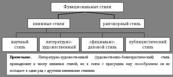 http://www.kazedu.kz/images/referats/a51/153757/1.png