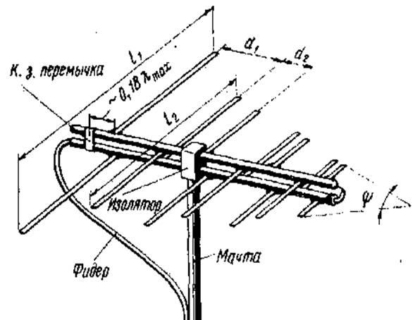 Схема телевизионной антенны своими руками 61