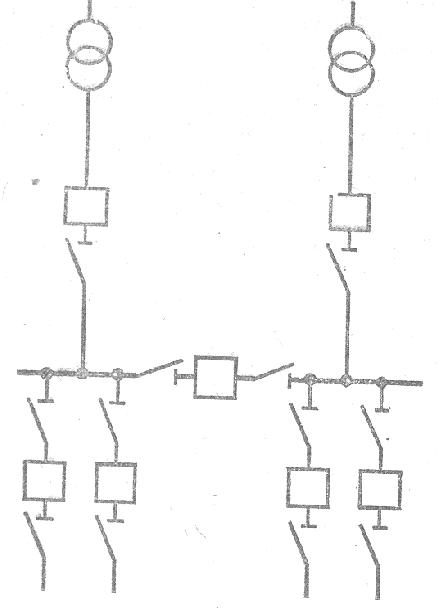 обслуживание электрооборудования электрических станций сетей и систем