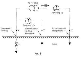 проектирование электрических сетей и электрического оборудования барыбин