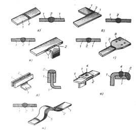 монтаж распределительных устройств и комплектных трансформаторных подстанций