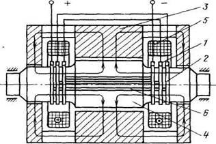 планово предупредительные ремонты силовых трансформаторов