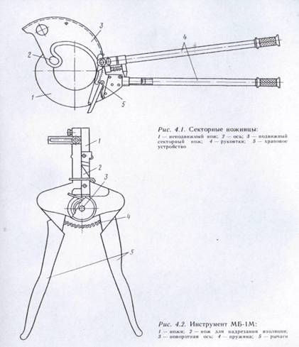 монтаж комплектных трансформаторных подстанций и комплектных распределительных устройств
