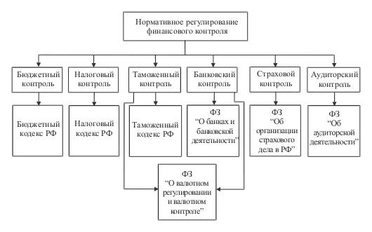 Финансы: Учебник А.И.Архипов, И.А. Погосов, Crfxfnm