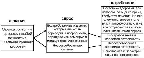 Какой районный коэффициент в Сургуте? Вопросы