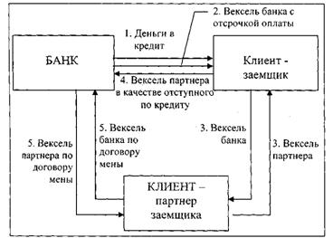 § 2. Протест векселя - Настольная книга нотариуса - страница