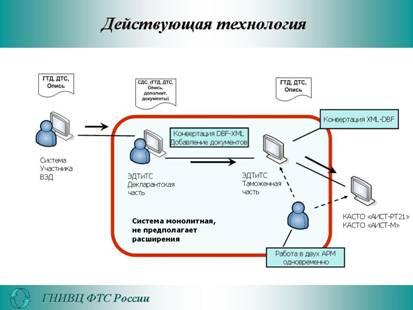 Основы архитектуры, устройство и функционирование вычислительных систем.