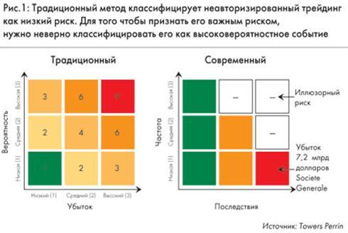 Анализ кредитных продуктов банков