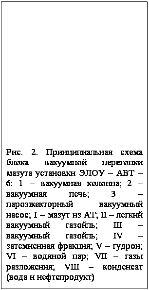 Башнефть  ФОТО НОВОСТИ