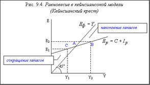 Отраслевое и региональное распределение инвестиций - Экономика - KazEdu.kz