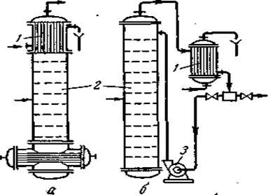 Конструкция теплообменника этанол-вода ооо теплохит