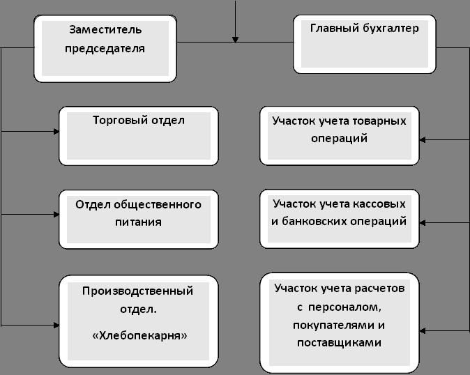 Чем связано принятие стратегического решения